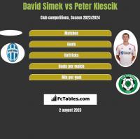 David Simek vs Peter Klescik h2h player stats