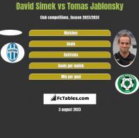 David Simek vs Tomas Jablonsky h2h player stats