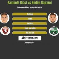 Samuele Ricci vs Nedim Bajrami h2h player stats