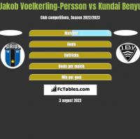 Jakob Voelkerling-Persson vs Kundai Benyu h2h player stats