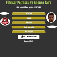 Petrisor Petrescu vs Alfonso Taira h2h player stats