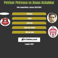 Petrisor Petrescu vs Anass Achahbar h2h player stats
