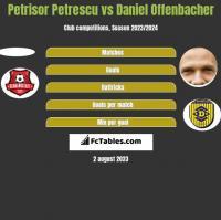 Petrisor Petrescu vs Daniel Offenbacher h2h player stats