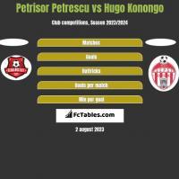Petrisor Petrescu vs Hugo Konongo h2h player stats