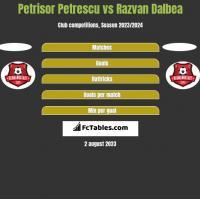 Petrisor Petrescu vs Razvan Dalbea h2h player stats