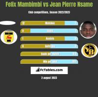 Felix Mambimbi vs Jean Pierre Nsame h2h player stats