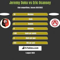 Jeremy Doku vs Eric Ocansey h2h player stats