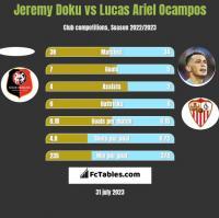 Jeremy Doku vs Lucas Ariel Ocampos h2h player stats