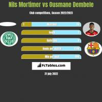 Nils Mortimer vs Ousmane Dembele h2h player stats