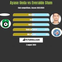 Ayase Ueda vs Everaldo Stum h2h player stats
