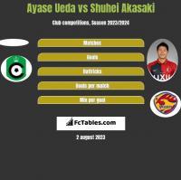 Ayase Ueda vs Shuhei Akasaki h2h player stats