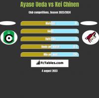 Ayase Ueda vs Kei Chinen h2h player stats
