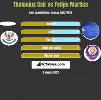 Thelonius Bair vs Felipe Martins h2h player stats