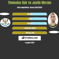 Thelonius Bair vs Justin Meram h2h player stats