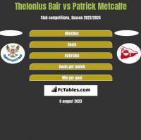 Thelonius Bair vs Patrick Metcalfe h2h player stats