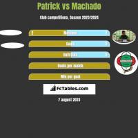 Patrick vs Machado h2h player stats