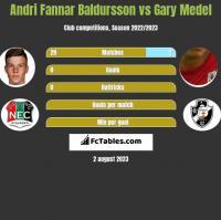 Andri Fannar Baldursson vs Gary Medel h2h player stats