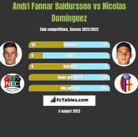 Andri Fannar Baldursson vs Nicolas Dominguez h2h player stats