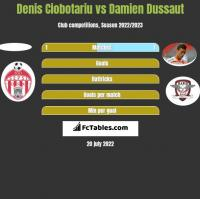 Denis Ciobotariu vs Damien Dussaut h2h player stats