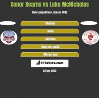 Conor Kearns vs Luke McNicholas h2h player stats