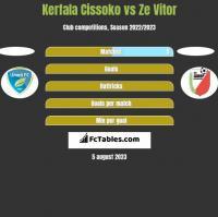 Kerfala Cissoko vs Ze Vitor h2h player stats