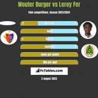 Wouter Burger vs Leroy Fer h2h player stats