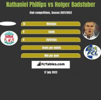 Nathaniel Phillips vs Holger Badstuber h2h player stats