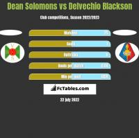 Dean Solomons vs Delvechio Blackson h2h player stats