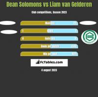 Dean Solomons vs Liam van Gelderen h2h player stats