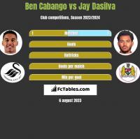 Ben Cabango vs Jay Dasilva h2h player stats