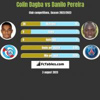 Colin Dagba vs Danilo Pereira h2h player stats