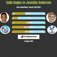 Colin Dagba vs Joachim Andersen h2h player stats