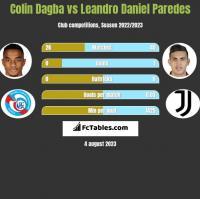 Colin Dagba vs Leandro Daniel Paredes h2h player stats