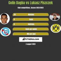 Colin Dagba vs Lukasz Piszczek h2h player stats