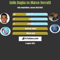 Colin Dagba vs Marco Verratti h2h player stats