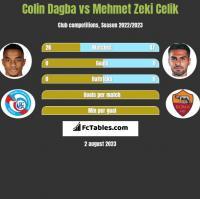 Colin Dagba vs Mehmet Zeki Celik h2h player stats