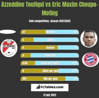 Azzeddine Toufiqui vs Eric Maxim Choupo-Moting h2h player stats