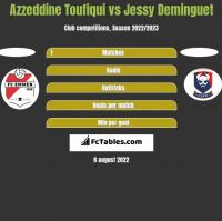 Azzeddine Toufiqui vs Jessy Deminguet h2h player stats