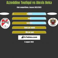 Azzeddine Toufiqui vs Alexis Beka h2h player stats