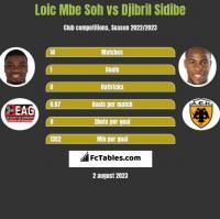 Loic Mbe Soh vs Djibril Sidibe h2h player stats