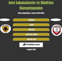 Anel Sabanadzovic vs Dimitrios Diamantopoulos h2h player stats