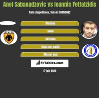 Anel Sabanadzovic vs Ioannis Fetfatzidis h2h player stats