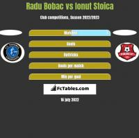 Radu Bobac vs Ionut Stoica h2h player stats