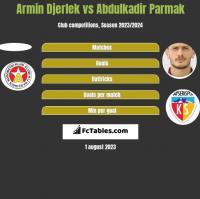 Armin Djerlek vs Abdulkadir Parmak h2h player stats