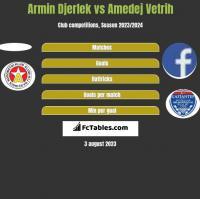 Armin Djerlek vs Amedej Vetrih h2h player stats