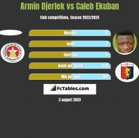 Armin Djerlek vs Caleb Ekuban h2h player stats