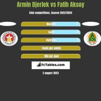 Armin Djerlek vs Fatih Aksoy h2h player stats