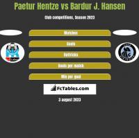 Paetur Hentze vs Bardur J. Hansen h2h player stats