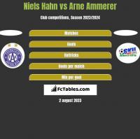 Niels Hahn vs Arne Ammerer h2h player stats