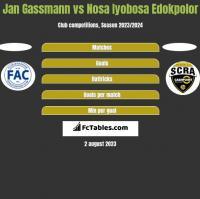 Jan Gassmann vs Nosa Iyobosa Edokpolor h2h player stats
